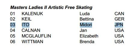 2012 Masters Ladies II Artistic Free Skating.jpg